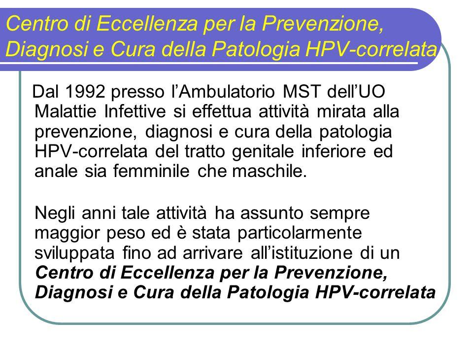 Centro di Eccellenza per la Prevenzione, Diagnosi e Cura della Patologia HPV-correlata Dal 1992 presso lAmbulatorio MST dellUO Malattie Infettive si e