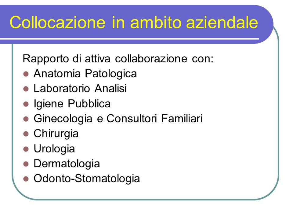 Collocazione in ambito aziendale Rapporto di attiva collaborazione con: Anatomia Patologica Laboratorio Analisi Igiene Pubblica Ginecologia e Consulto