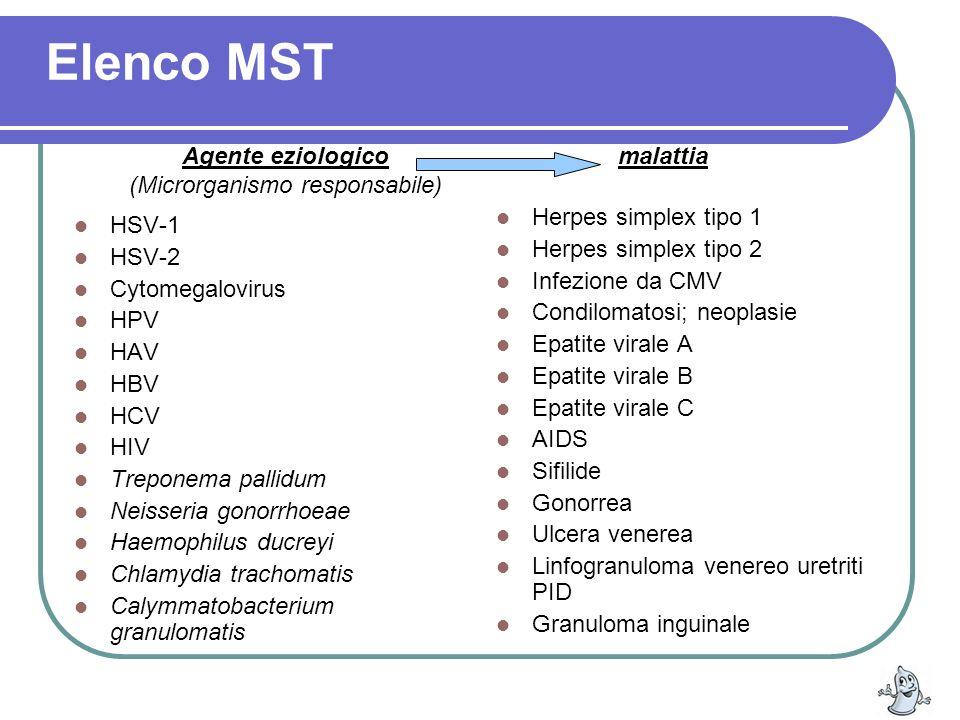 Elenco MST HSV-1 HSV-2 Cytomegalovirus HPV HAV HBV HCV HIV Treponema pallidum Neisseria gonorrhoeae Haemophilus ducreyi Chlamydia trachomatis Calymmat