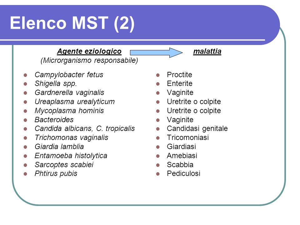 Quali le MST più frequenti in Italia.