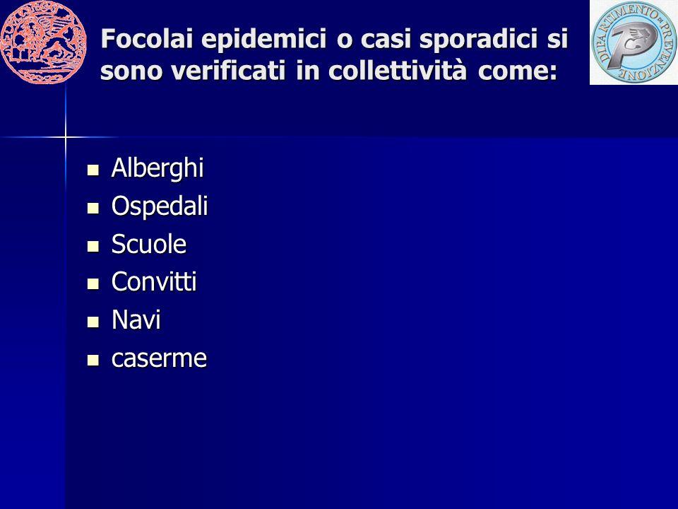 Focolai epidemici o casi sporadici si sono verificati in collettività come: Alberghi Alberghi Ospedali Ospedali Scuole Scuole Convitti Convitti Navi Navi caserme caserme