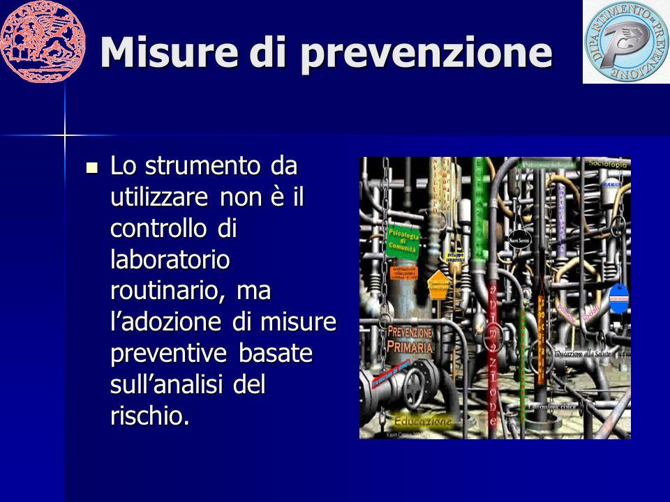 Misure di prevenzione Lo strumento da utilizzare non è il controllo di laboratorio routinario, ma ladozione di misure preventive basate sullanalisi del rischio.