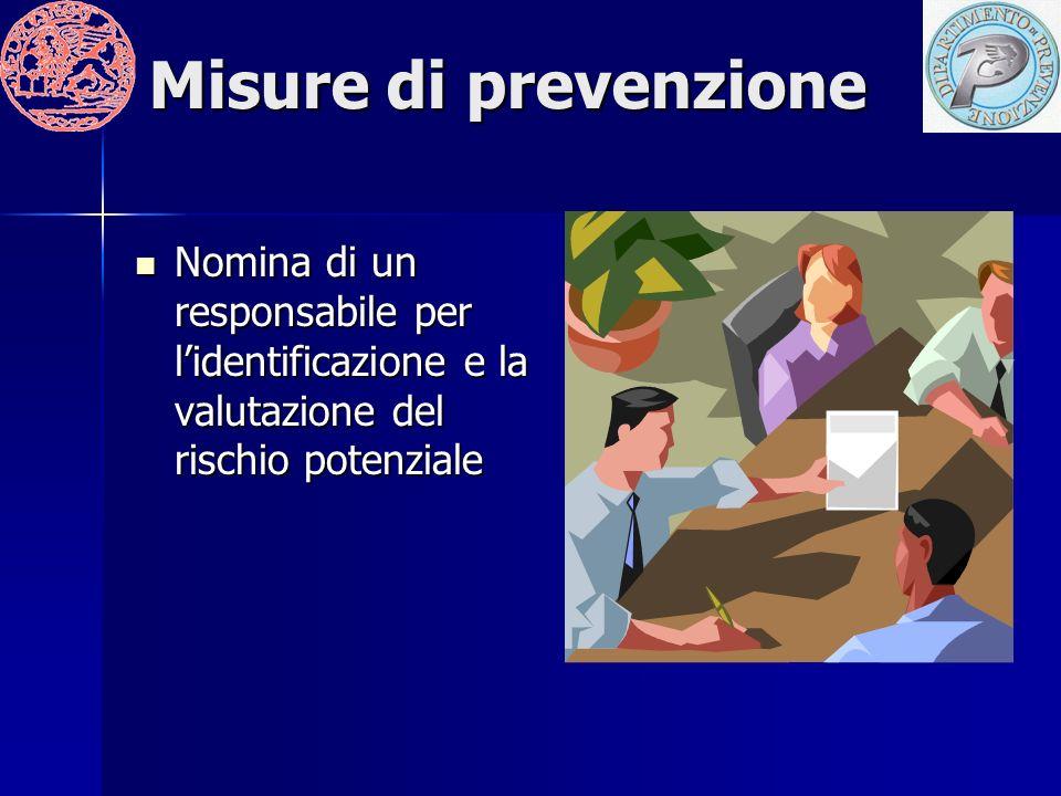 Misure di prevenzione Nomina di un responsabile per lidentificazione e la valutazione del rischio potenziale Nomina di un responsabile per lidentificazione e la valutazione del rischio potenziale