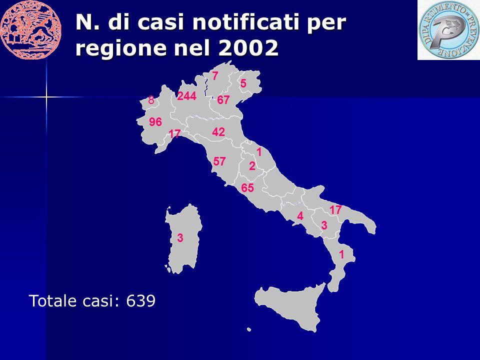 N. di casi notificati per regione nel 2002 96 244 57 42 65 67 5 17 3 4 2 3 1 Totale casi: 639 7 8 1