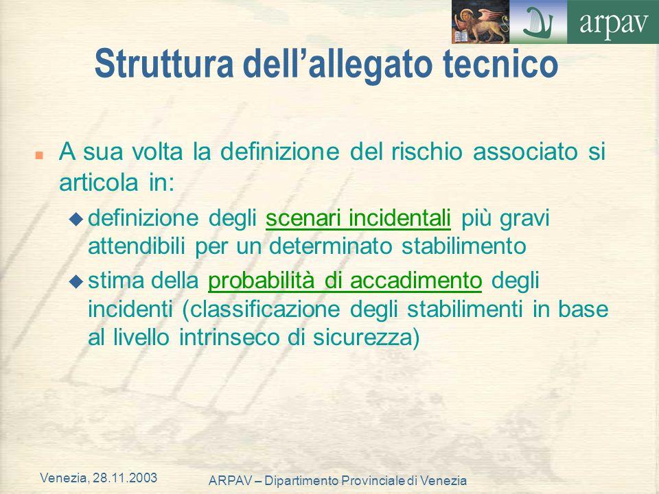 Venezia, 28.11.2003 ARPAV – Dipartimento Provinciale di Venezia Struttura dellallegato tecnico n A sua volta la definizione del rischio associato si a