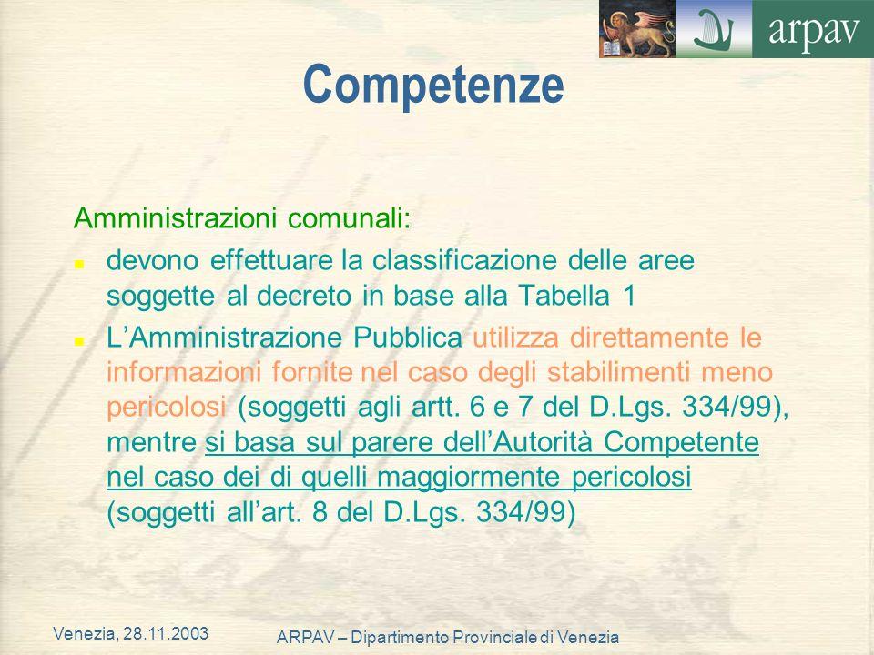 Venezia, 28.11.2003 ARPAV – Dipartimento Provinciale di Venezia Competenze Amministrazioni comunali: n devono effettuare la classificazione delle aree