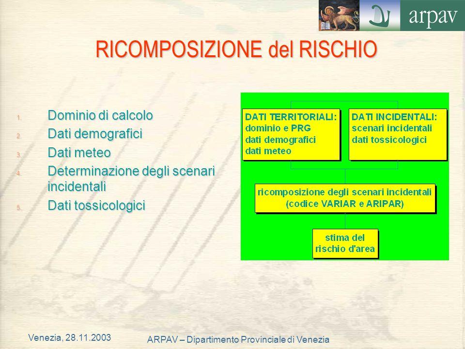 Venezia, 28.11.2003 ARPAV – Dipartimento Provinciale di Venezia RICOMPOSIZIONE del RISCHIO 1. Dominio di calcolo 2. Dati demografici 3. Dati meteo 4.