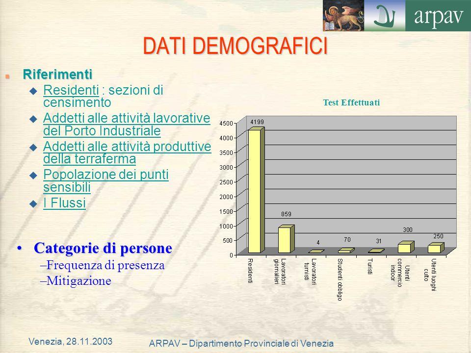 Venezia, 28.11.2003 ARPAV – Dipartimento Provinciale di Venezia DATI DEMOGRAFICI n Riferimenti u Residenti : sezioni di censimento u Addetti alle atti