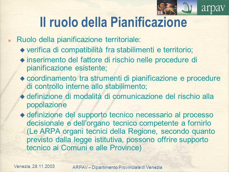 Venezia, 28.11.2003 ARPAV – Dipartimento Provinciale di Venezia Il ruolo della Pianificazione n Ruolo della pianificazione territoriale: u verifica di