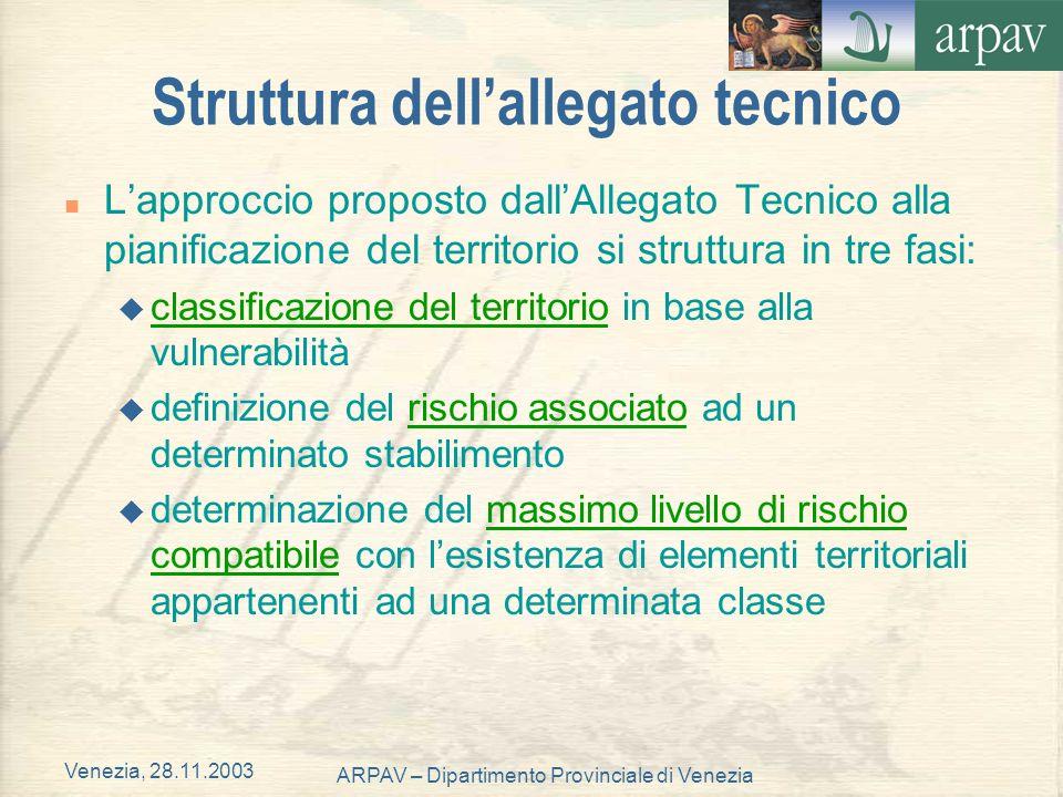 Venezia, 28.11.2003 ARPAV – Dipartimento Provinciale di Venezia Struttura dellallegato tecnico n Lapproccio proposto dallAllegato Tecnico alla pianifi