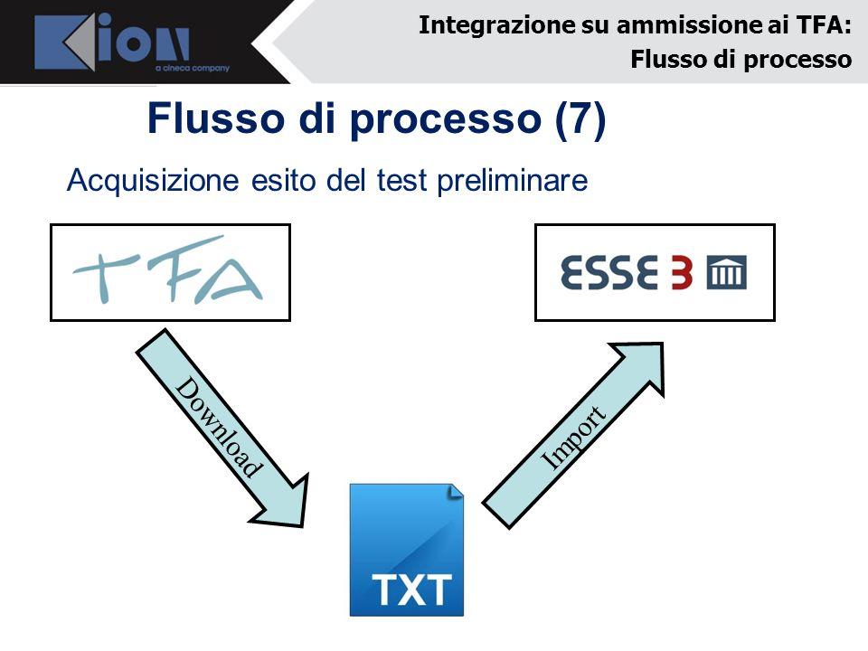 Flusso di processo (7) Integrazione su ammissione ai TFA: Flusso di processo Acquisizione esito del test preliminare Download Import