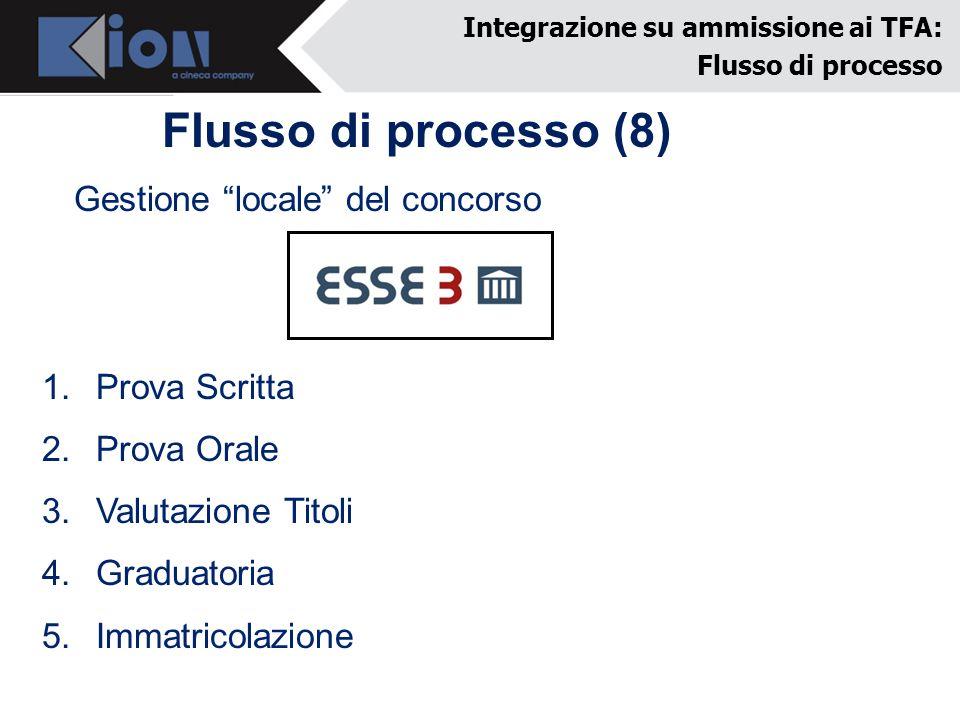 Flusso di processo (8) Integrazione su ammissione ai TFA: Flusso di processo Gestione locale del concorso 1.Prova Scritta 2.Prova Orale 3.Valutazione Titoli 4.Graduatoria 5.Immatricolazione