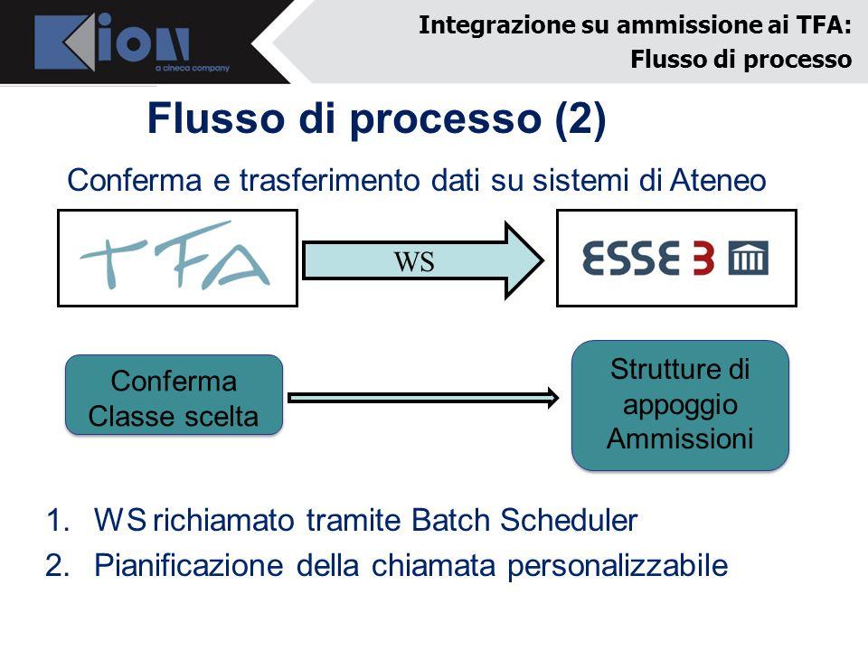 Flusso di processo (2) Integrazione su ammissione ai TFA: Flusso di processo Conferma e trasferimento dati su sistemi di Ateneo WS Conferma Classe sce