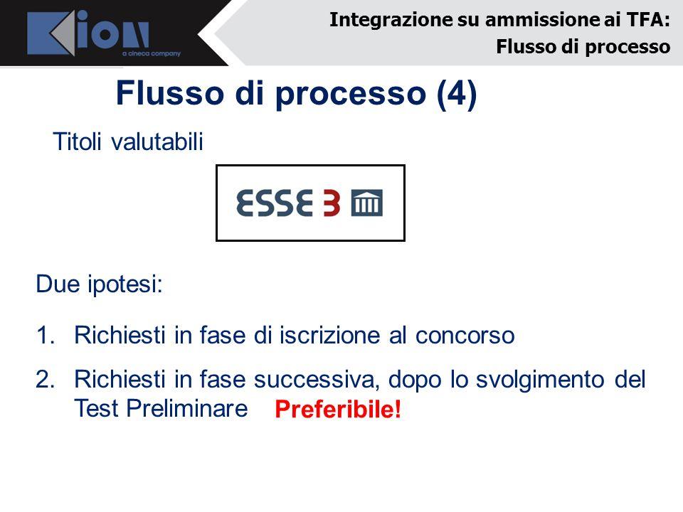 Flusso di processo (4) Integrazione su ammissione ai TFA: Flusso di processo Titoli valutabili 1.Richiesti in fase di iscrizione al concorso 2.Richiesti in fase successiva, dopo lo svolgimento del Test Preliminare Due ipotesi: Preferibile!