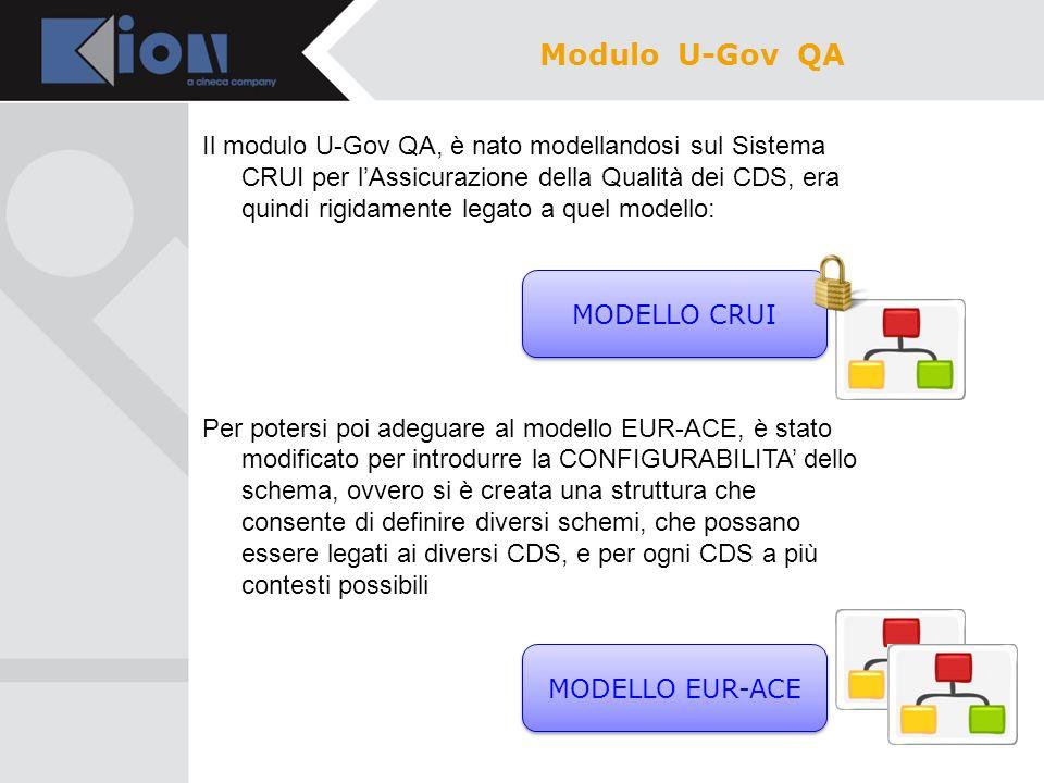 Il modulo U-Gov QA, è nato modellandosi sul Sistema CRUI per lAssicurazione della Qualità dei CDS, era quindi rigidamente legato a quel modello: Per p