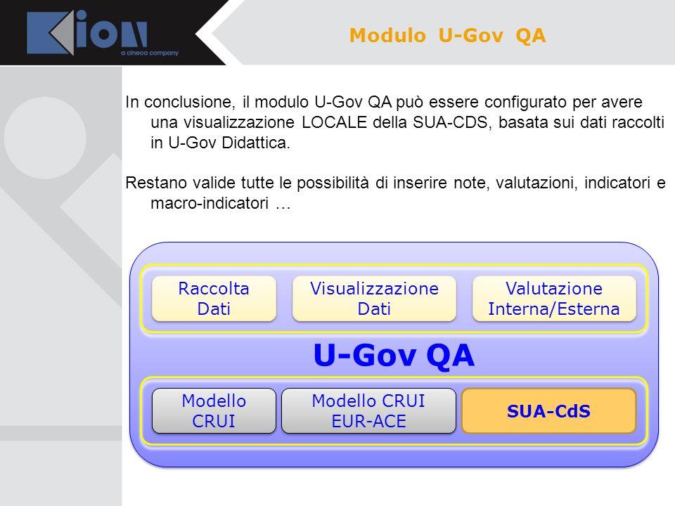 In conclusione, il modulo U-Gov QA può essere configurato per avere una visualizzazione LOCALE della SUA-CDS, basata sui dati raccolti in U-Gov Didatt