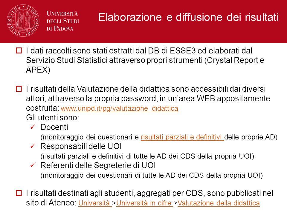 Elaborazione e diffusione dei risultati I dati raccolti sono stati estratti dal DB di ESSE3 ed elaborati dal Servizio Studi Statistici attraverso prop