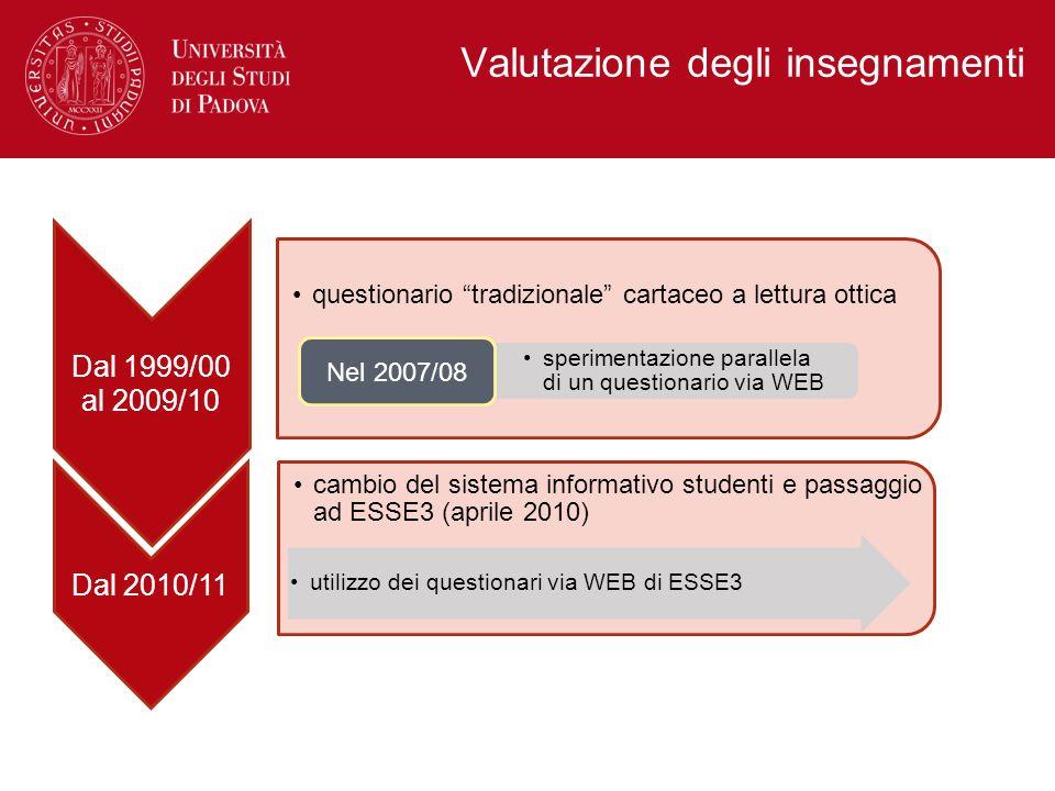Valutazione degli insegnamenti Dal 1999/00 al 2009/10 questionario tradizionale cartaceo a lettura ottica sperimentazione parallela di un questionario