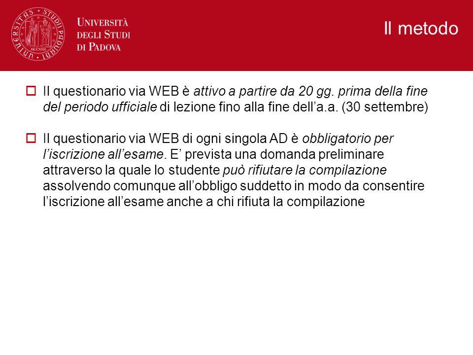 Il metodo Il questionario via WEB è attivo a partire da 20 gg. prima della fine del periodo ufficiale di lezione fino alla fine della.a. (30 settembre