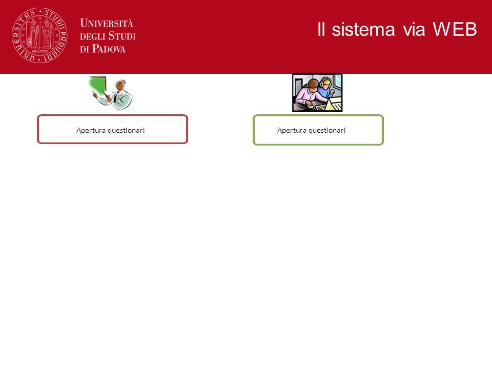 Prospettive e sviluppi Garanzia di anonimato …esigenze di dati per lanalisi (es.