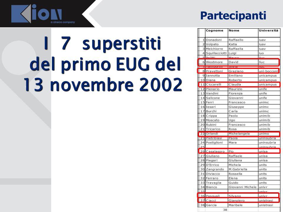 Partecipanti I 7 superstiti del primo EUG del 13 novembre 2002
