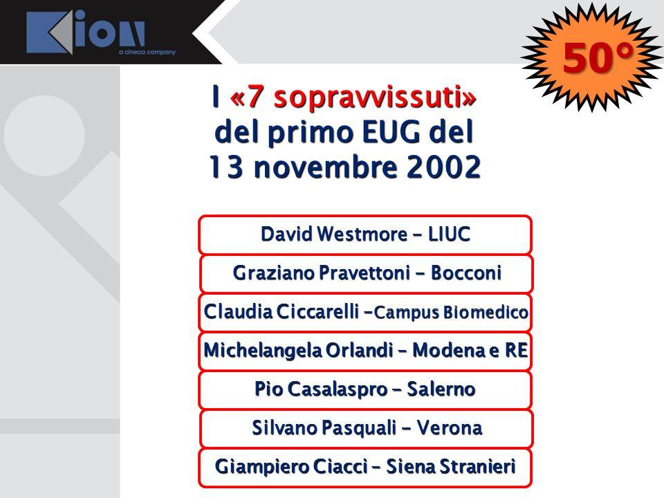 I «7 sopravvissuti» del primo EUG del 13 novembre 2002 Graziano Pravettoni - Bocconi Claudia Ciccarelli – Campus Biomedico Pio Casalaspro - Salerno Si