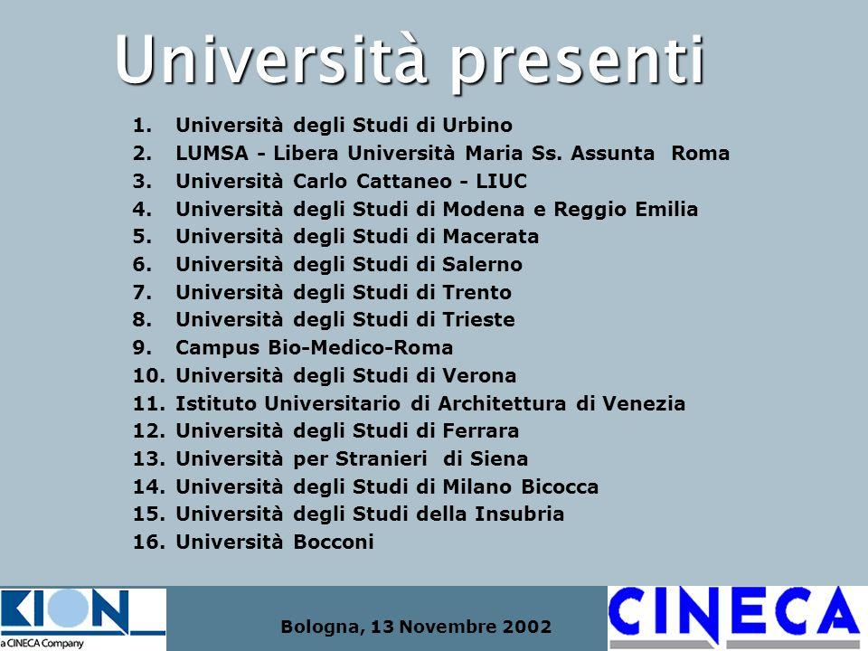 Bologna, 13 Novembre 2002 Università presenti 1.Università degli Studi di Urbino 2.LUMSA - Libera Università Maria Ss. Assunta Roma 3.Università Carlo