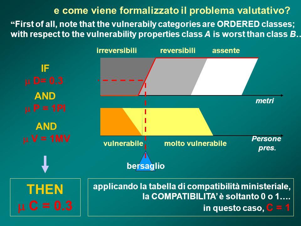 e come viene formalizzato il problema valutativo.
