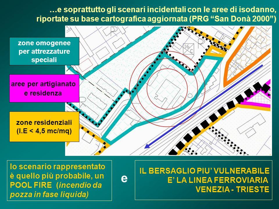 …e soprattutto gli scenari incidentali con le aree di isodanno, riportate su base cartografica aggiornata (PRG San Donà 2000) zone omogenee per attrez