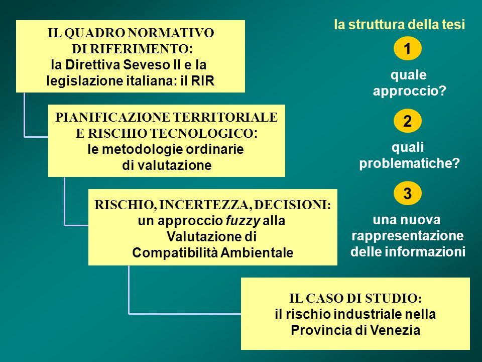 la struttura della tesi quale approccio? IL QUADRO NORMATIVO DI RIFERIMENTO : la Direttiva Seveso II e la legislazione italiana: il RIR 1 quali proble