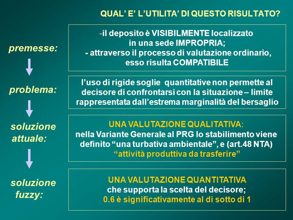QUAL E LUTILITA DI QUESTO RISULTATO.