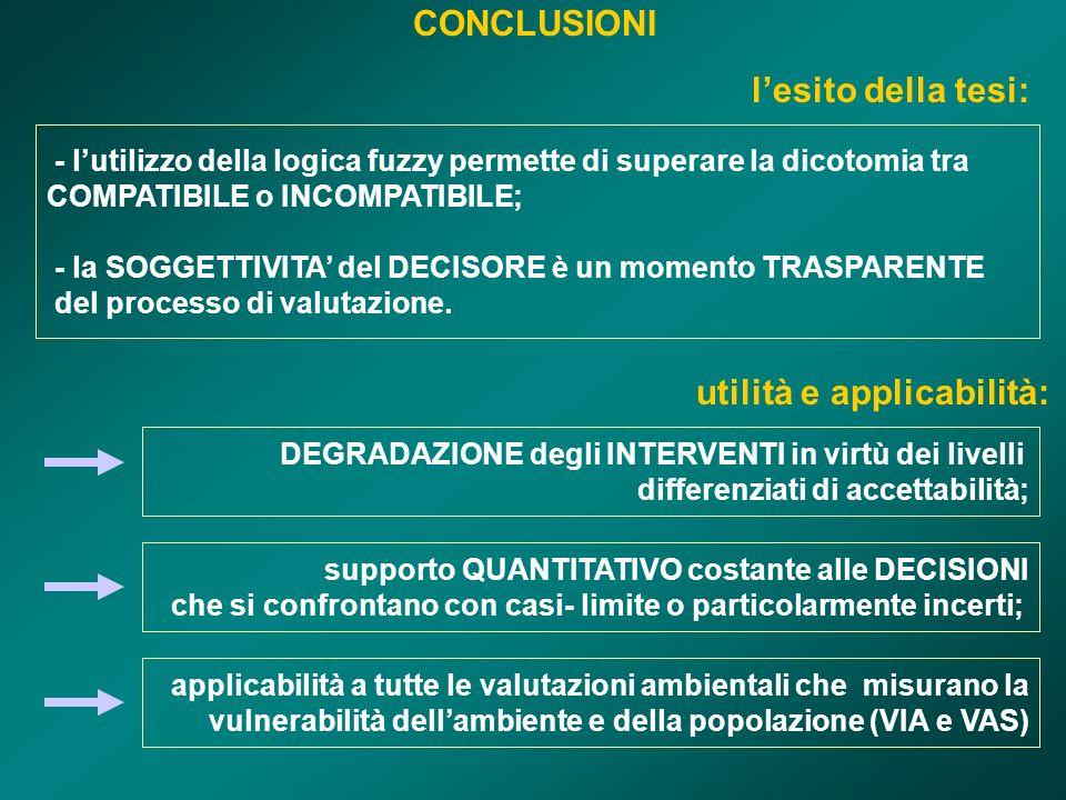 CONCLUSIONI lesito della tesi: - lutilizzo della logica fuzzy permette di superare la dicotomia tra COMPATIBILE o INCOMPATIBILE; - la SOGGETTIVITA del