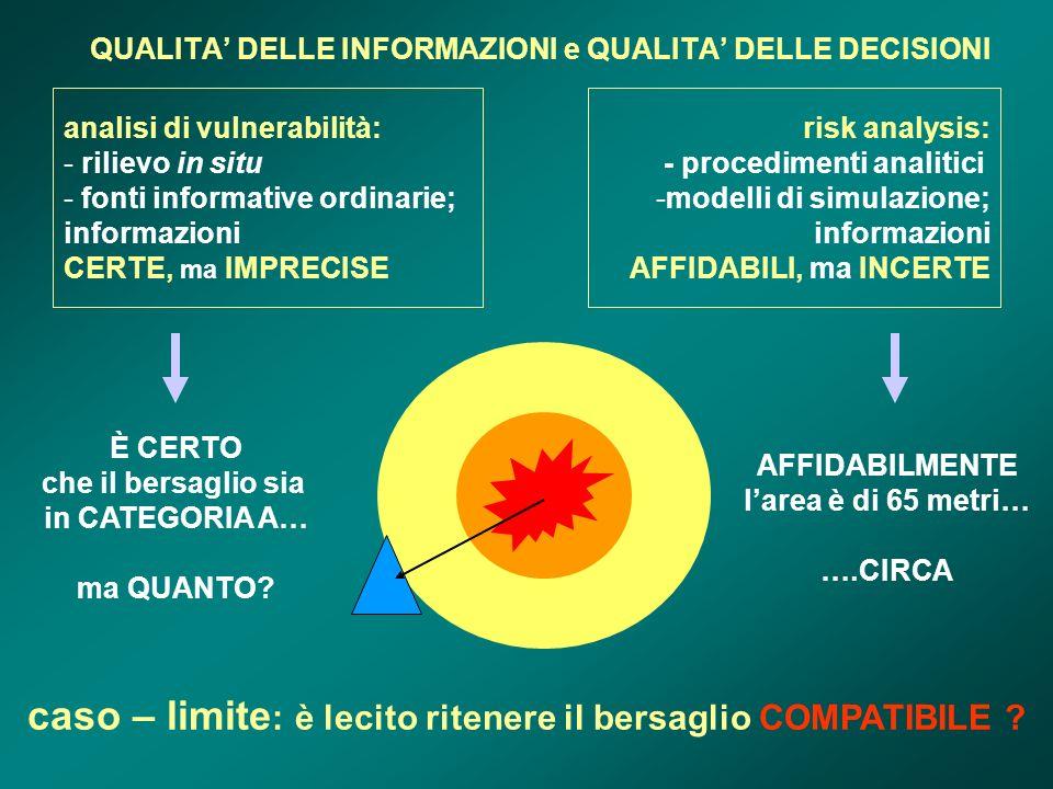 QUALITA DELLE INFORMAZIONI e QUALITA DELLE DECISIONI analisi di vulnerabilità: - rilievo in situ - fonti informative ordinarie; informazioni CERTE, ma