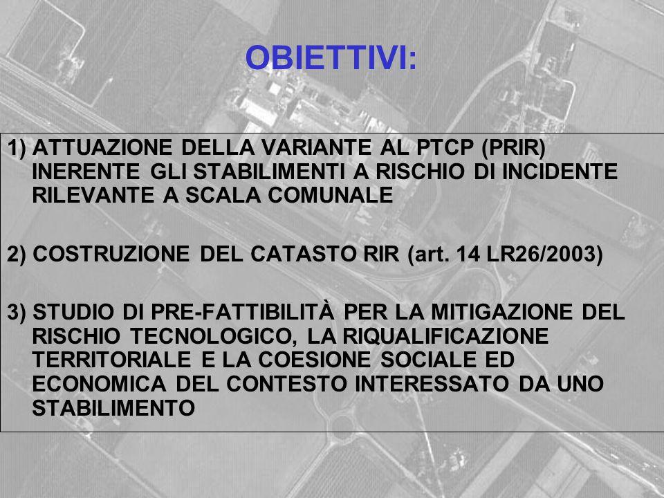 1) ATTUAZIONE DELLA VARIANTE AL PTCP (PRIR) INERENTE GLI STABILIMENTI A RISCHIO DI INCIDENTE RILEVANTE A SCALA COMUNALE 2) COSTRUZIONE DEL CATASTO RIR (art.