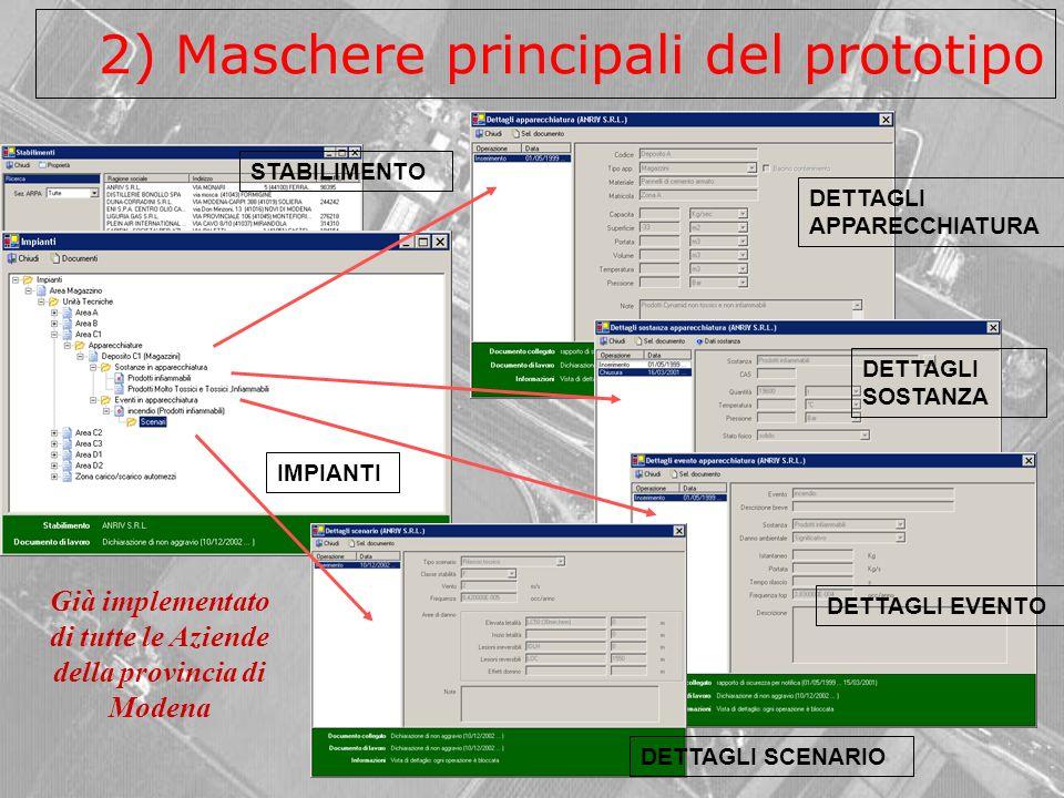 2) Maschere principali del prototipo Già implementato di tutte le Aziende della provincia di Modena DETTAGLI APPARECCHIATURA DETTAGLI SOSTANZA DETTAGLI EVENTO DETTAGLI SCENARIO STABILIMENTO IMPIANTI