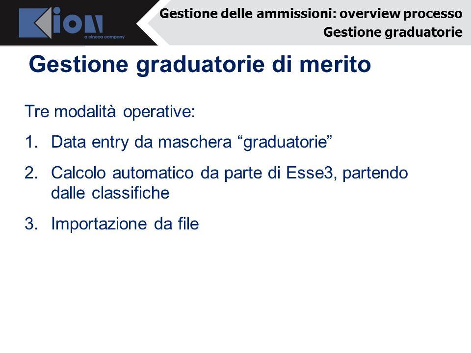 Gestione graduatorie di merito Gestione delle ammissioni: overview processo Gestione graduatorie Tre modalità operative: 1.Data entry da maschera graduatorie 2.Calcolo automatico da parte di Esse3, partendo dalle classifiche 3.Importazione da file