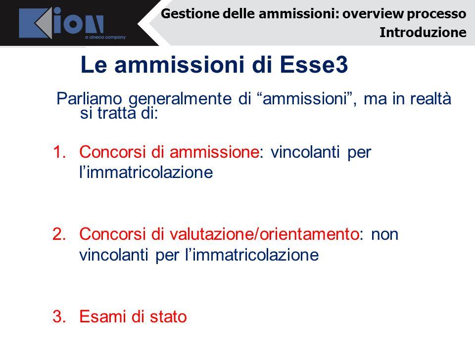 Gestione delle ammissioni: overview processo Conclusione