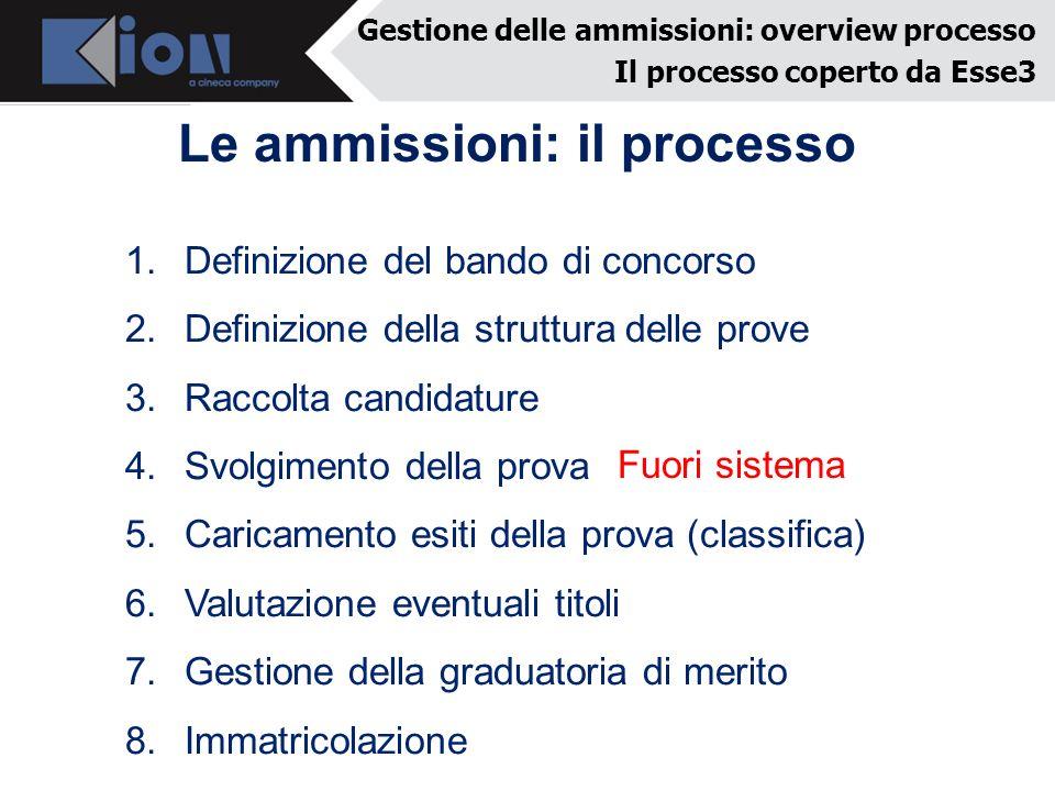 Definizione del bando di concorso Gestione delle ammissioni: overview processo Definizione del bando di concorso 1.Corsi di studio 2.Date di scadenza 3.Caratteristiche operative