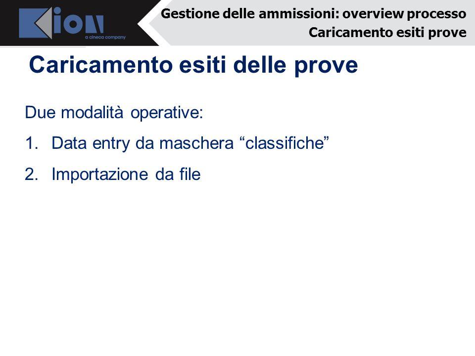 Caricamento esiti delle prove Gestione delle ammissioni: overview processo Caricamento esiti prove Due modalità operative: 1.Data entry da maschera classifiche 2.Importazione da file