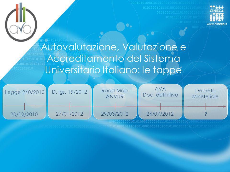 Legge 240/2010 D. lgs. 19/2012 30/12/2010 27/01/201229/03/2012 Road Map ANVUR 24/07/2012 AVA Doc. definitivo Decreto Ministeriale ? Autovalutazione, V