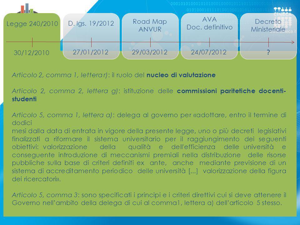 Articolo 2, comma 1, lettera r): il ruolo del nucleo di valutazione Articolo 2, comma 2, lettera g): istituzione delle commissioni paritetiche docenti