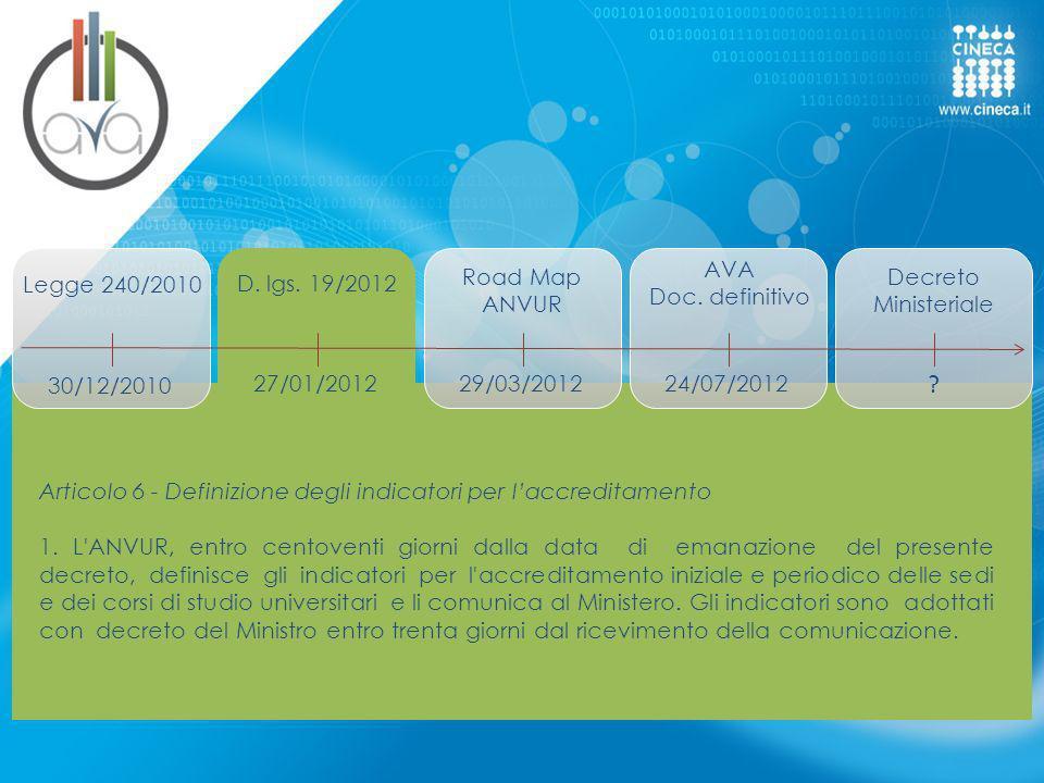 Articolo 6 - Definizione degli indicatori per laccreditamento 1. L'ANVUR, entro centoventi giorni dalla data di emanazione del presente decreto, defin