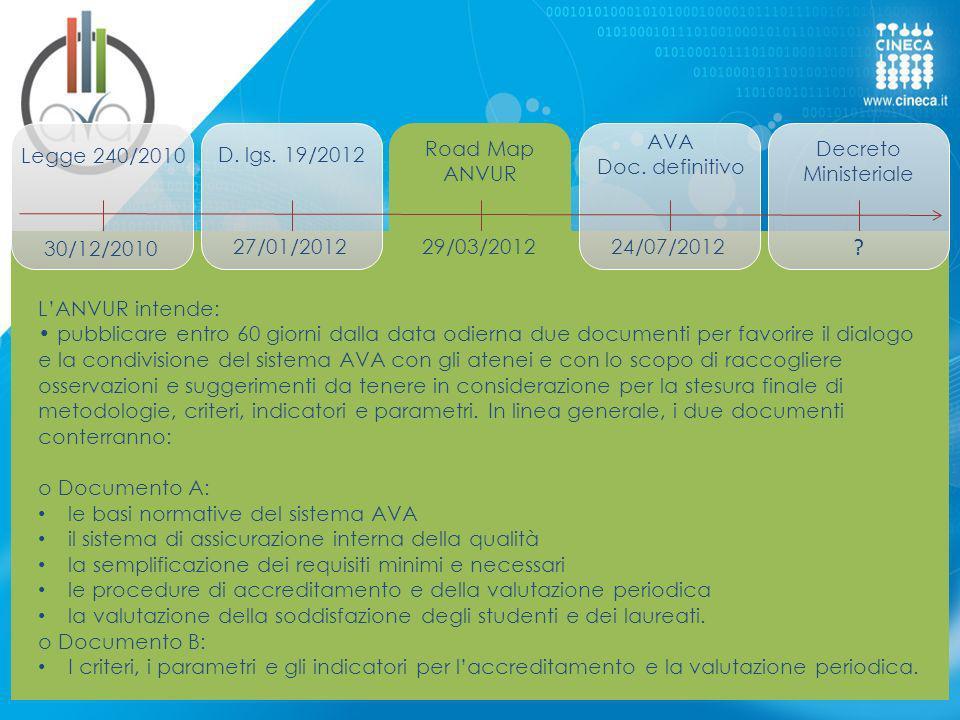 dalla presentazione del professor Castagnaro del 4 maggio 2012 ai Nuclei di Valutazione Legge 240/2010 D.
