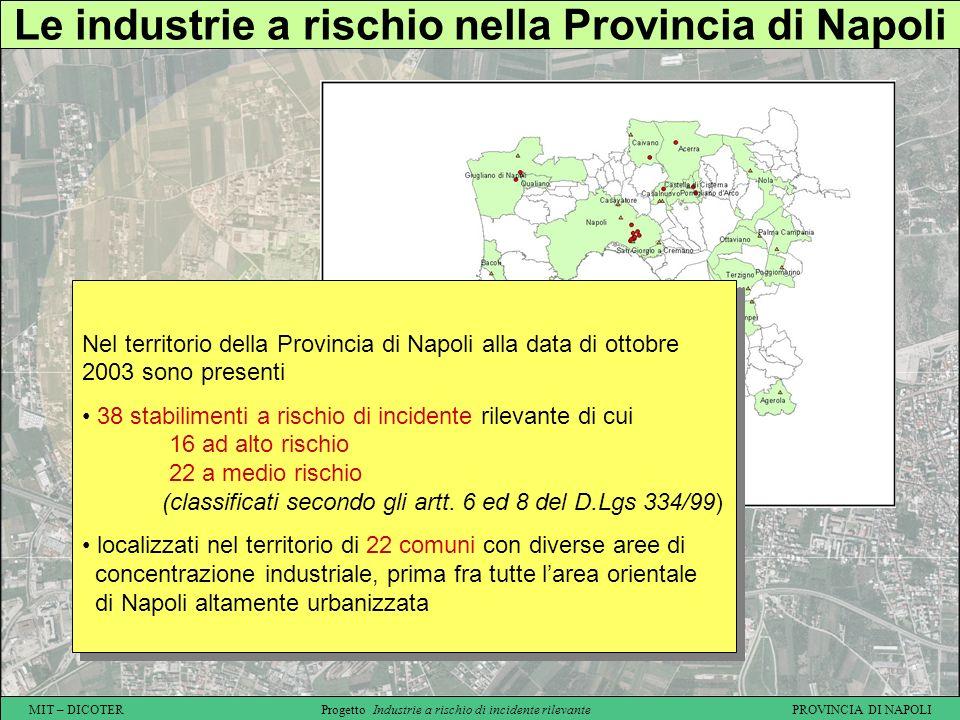 MIT – DICOTER Progetto Industrie a rischio di incidente rilevante PROVINCIA DI NAPOLI Le industrie a rischio nella Provincia di Napoli Nel territorio