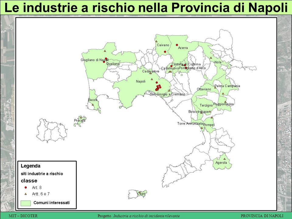 MIT – DICOTER Progetto Industrie a rischio di incidente rilevante PROVINCIA DI NAPOLI Le industrie a rischio nella Provincia di Napoli