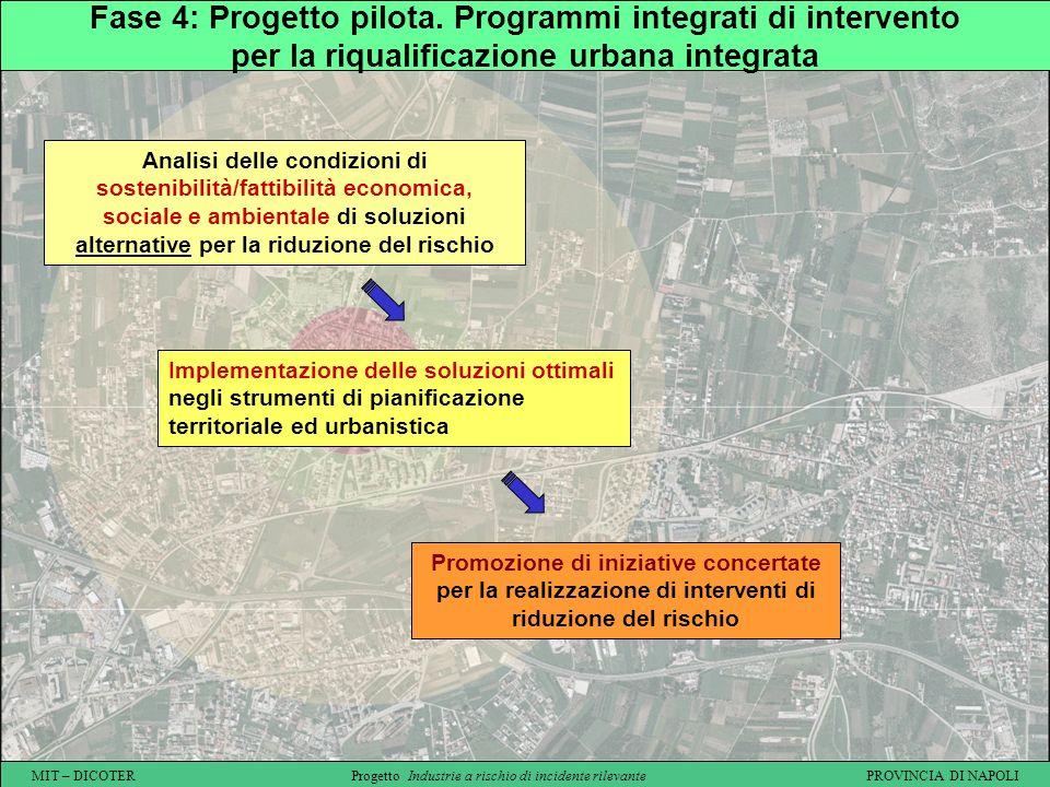 MIT – DICOTER Progetto Industrie a rischio di incidente rilevante PROVINCIA DI NAPOLI Fase 4: Progetto pilota. Programmi integrati di intervento per l
