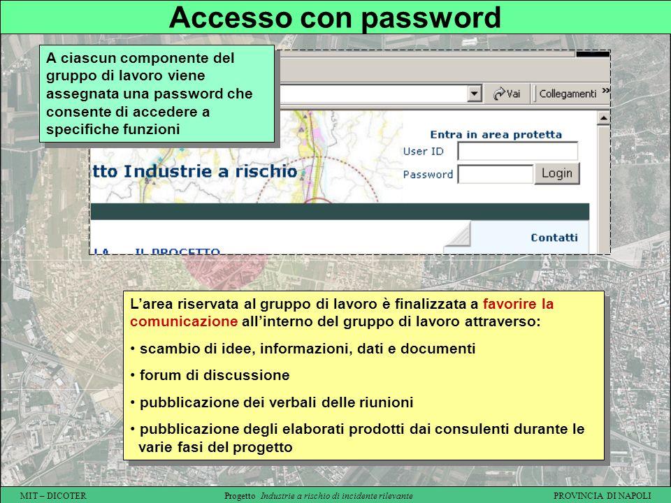 MIT – DICOTER Progetto Industrie a rischio di incidente rilevante PROVINCIA DI NAPOLI Accesso con password Larea riservata al gruppo di lavoro è final