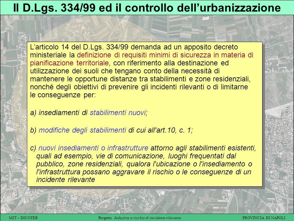 MIT – DICOTER Progetto Industrie a rischio di incidente rilevante PROVINCIA DI NAPOLI Il D.Lgs. 334/99 ed il controllo dellurbanizzazione Larticolo 14