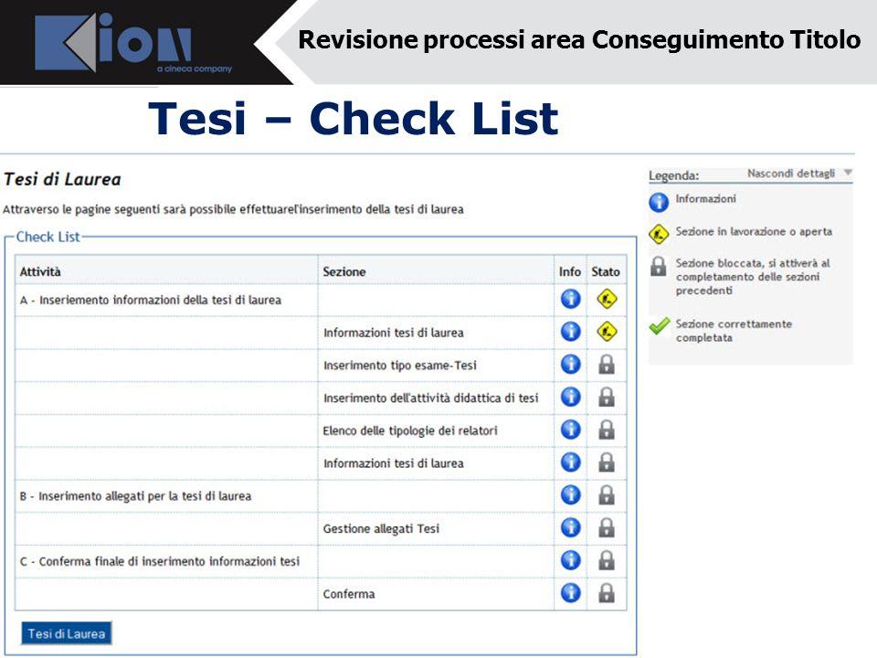 Tesi – Check List Revisione processi area Conseguimento Titolo