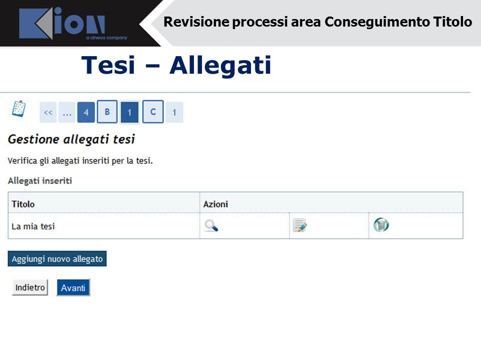Tesi – Allegati Revisione processi area Conseguimento Titolo